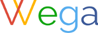 Wega WordPress Webdesign